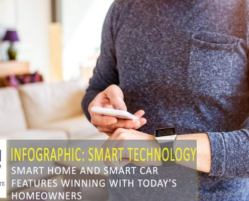 Smart Home and Smart Car Features Winning with Today's Homeowners – Infographic