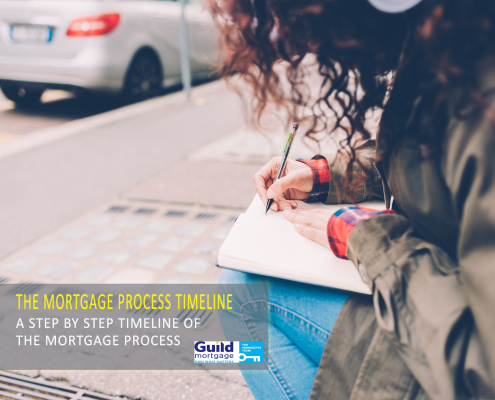 mortgage process timeline