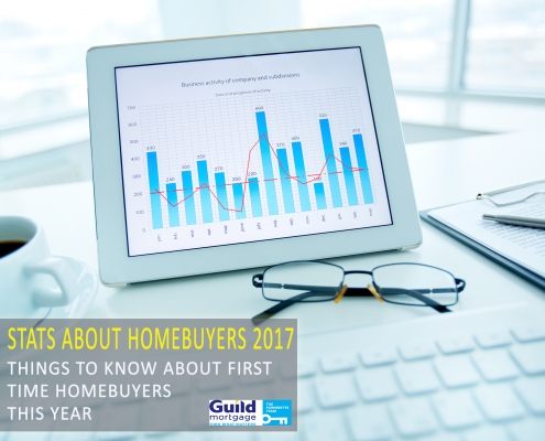 stats first time homebuyers 2017